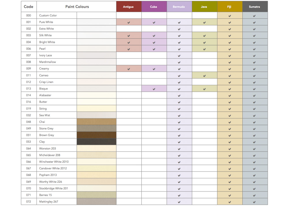 Scraft Colour Chart Comparison 2018